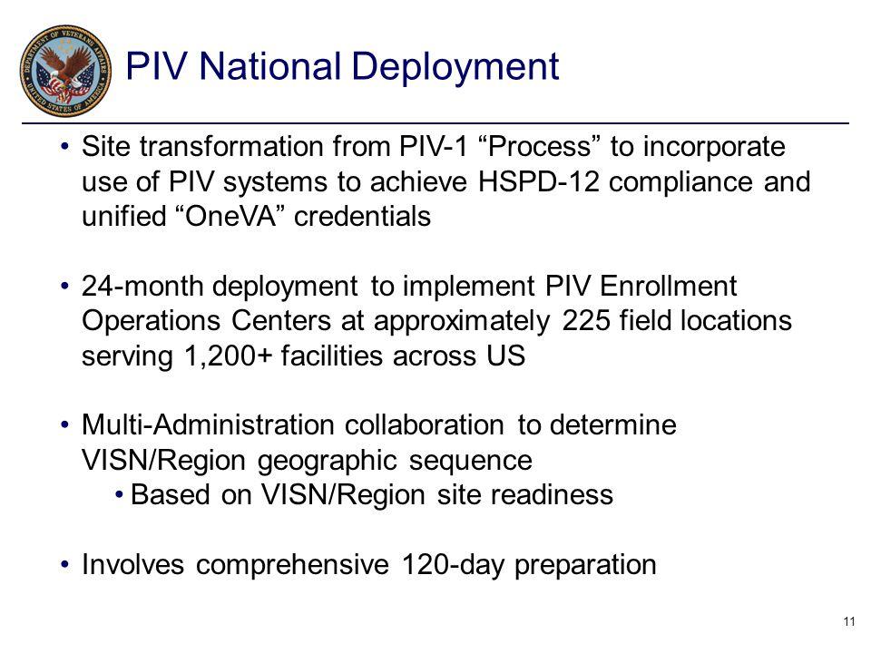 PIV National Deployment