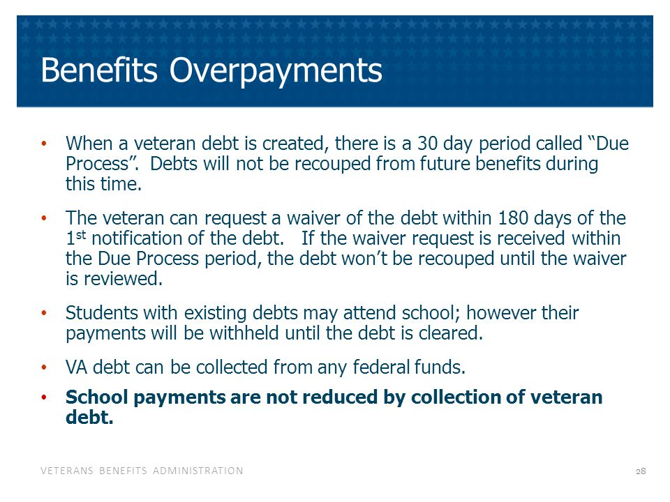 School Debt Management
