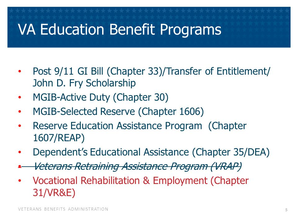 VA Education Benefit Programs