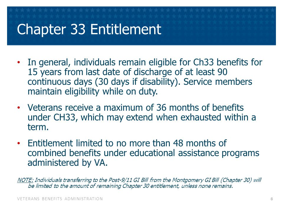 Post - 9/11 GI Bill Payments
