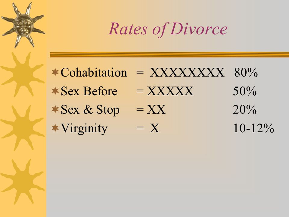 Rates of Divorce Cohabitation = XXXXXXXX 80% Sex Before = XXXXX 50%