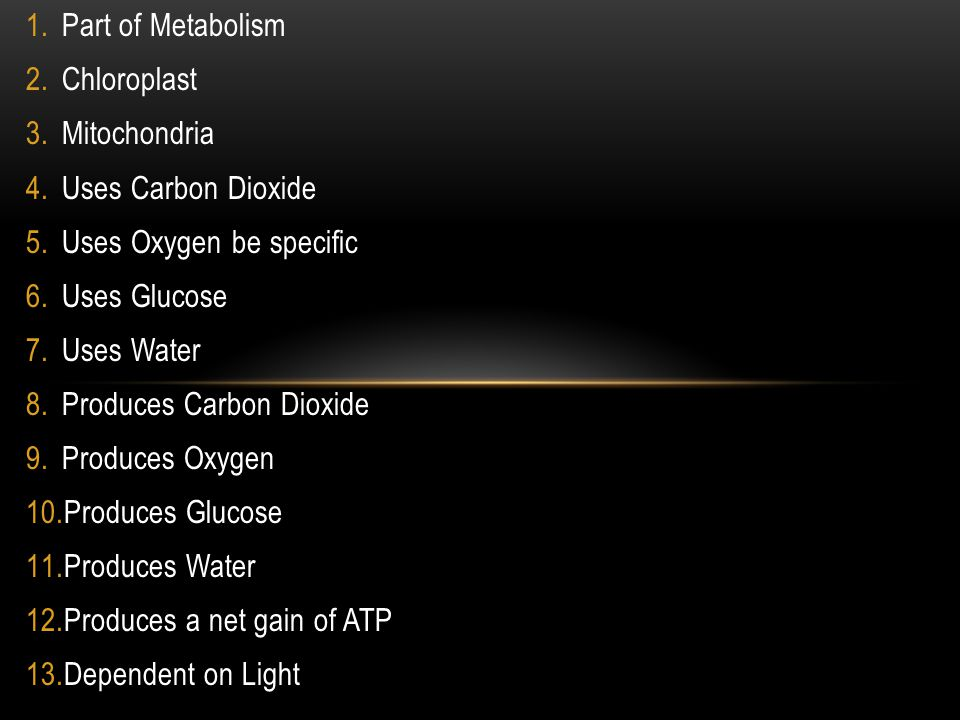 Part of Metabolism Chloroplast. Mitochondria. Uses Carbon Dioxide. Uses Oxygen be specific. Uses Glucose.