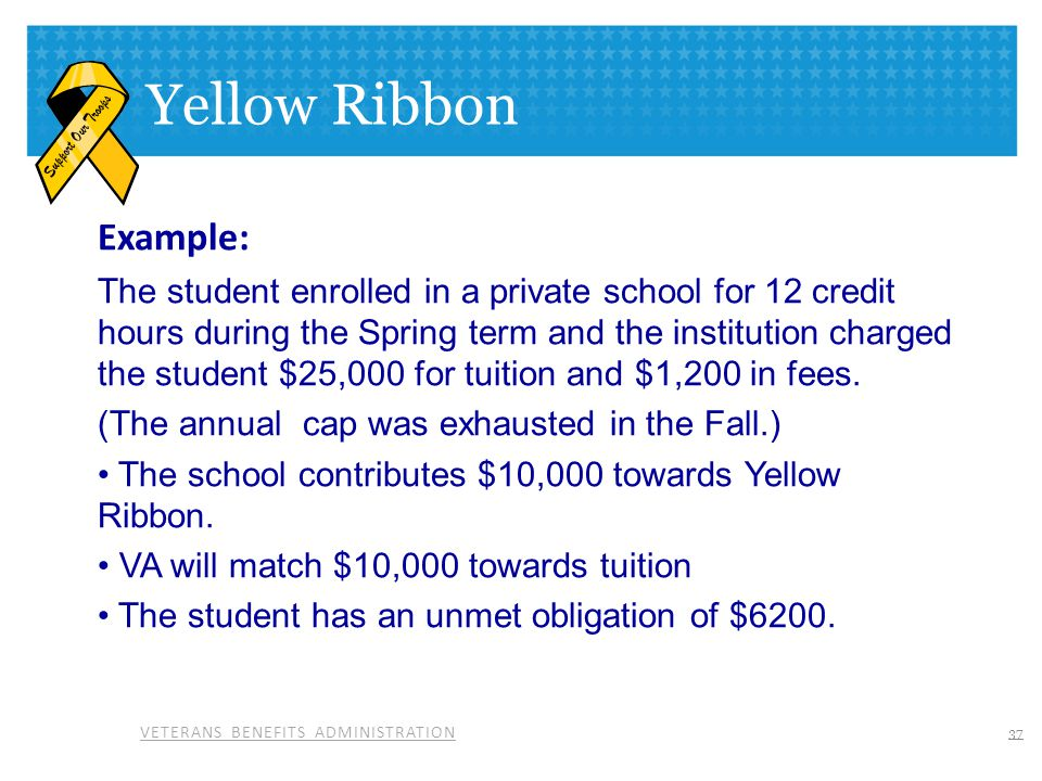 Example: Yellow Ribbon
