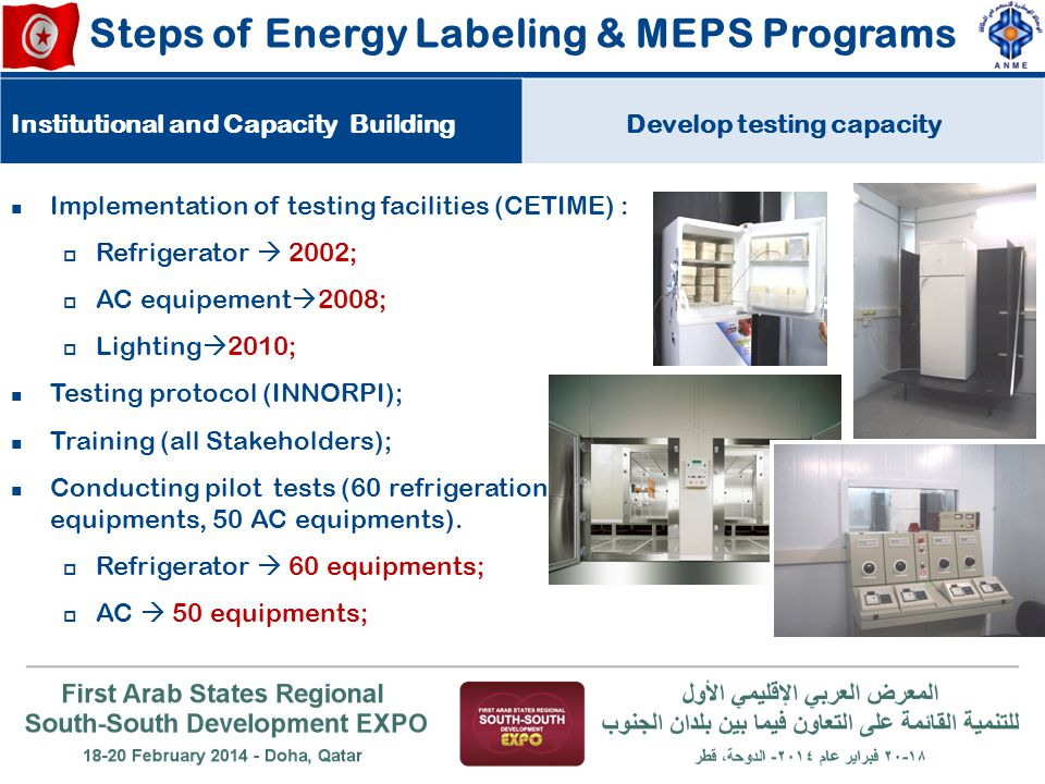 Steps of Energy Labeling & MEPS Programs Develop testing capacity