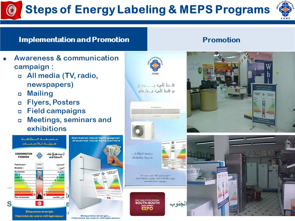 Steps of Energy Labeling & MEPS Programs Implementation and Promotion