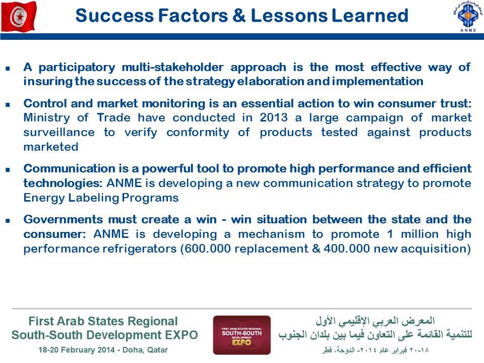 Success Factors & Lessons Learned