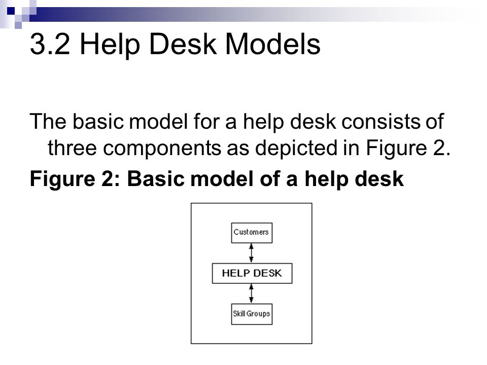 3.2 Help Desk Models The basic model for a help desk consists of three components as depicted in Figure 2.