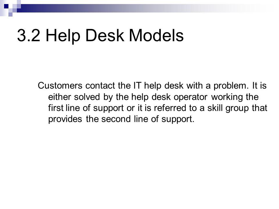 3.2 Help Desk Models