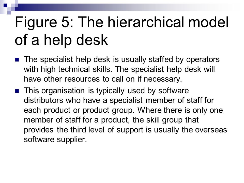 Figure 5: The hierarchical model of a help desk
