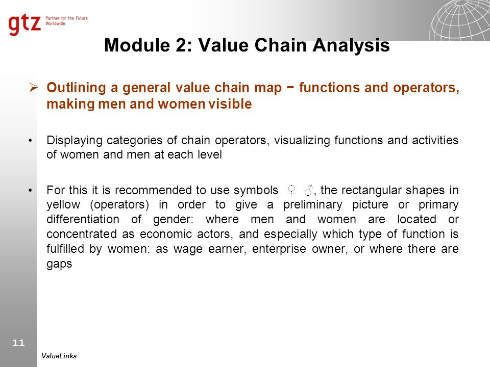 Module 2: Value Chain Analysis