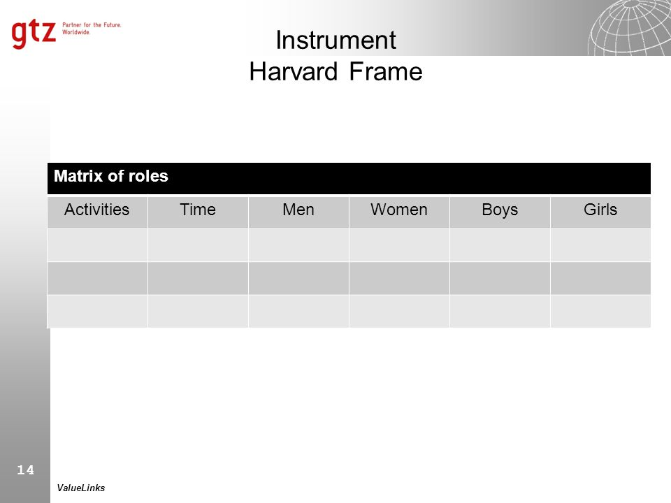 Instrument Harvard Frame