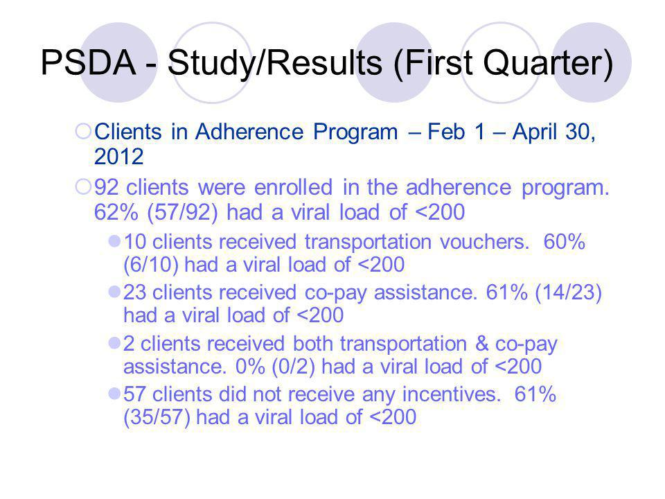 PSDA - Study/Results (First Quarter)