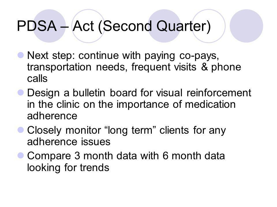 PDSA – Act (Second Quarter)