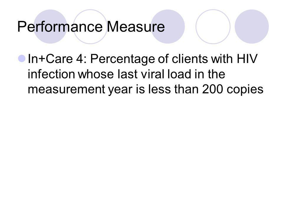 Performance Measure In+Care 4: Percentage of clients with HIV infection whose last viral load in the measurement year is less than 200 copies.