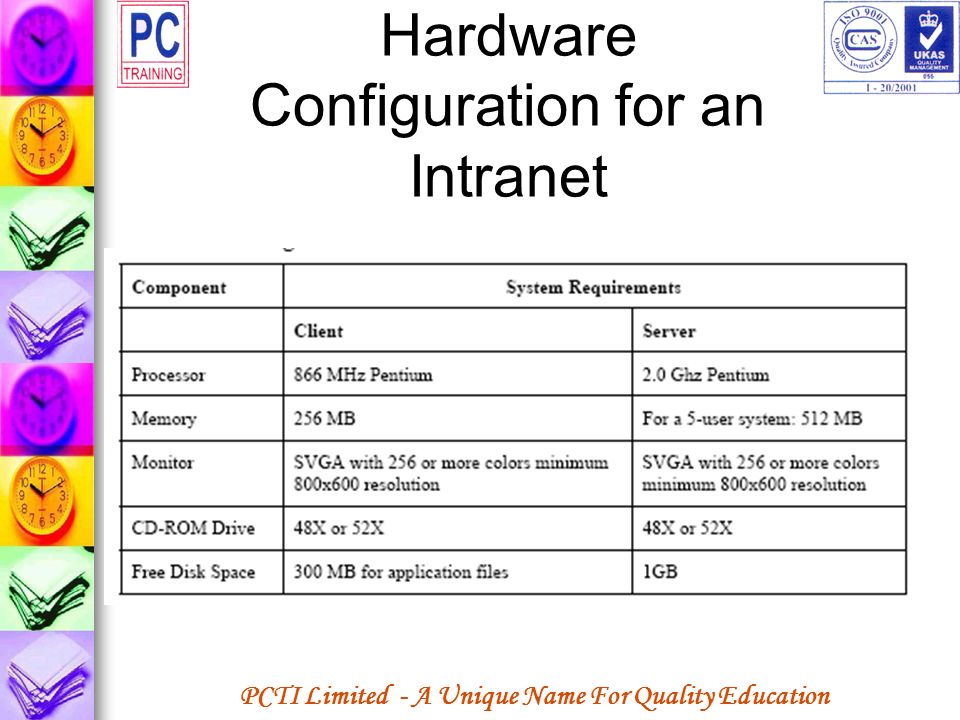 Hardware Configuration for an Intranet