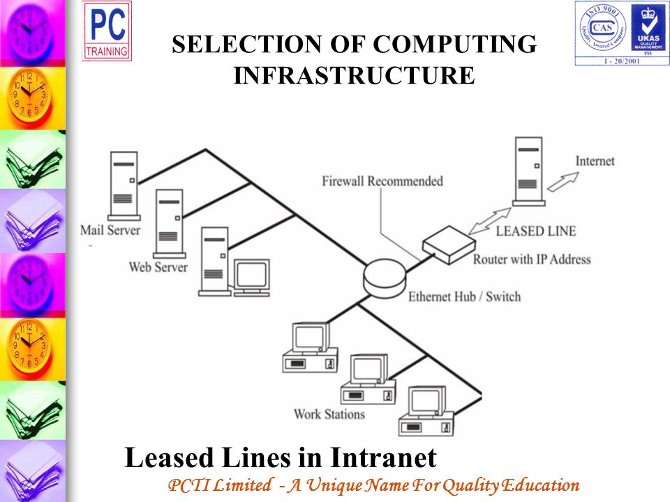 SELECTION OF COMPUTING INFRASTRUCTURE