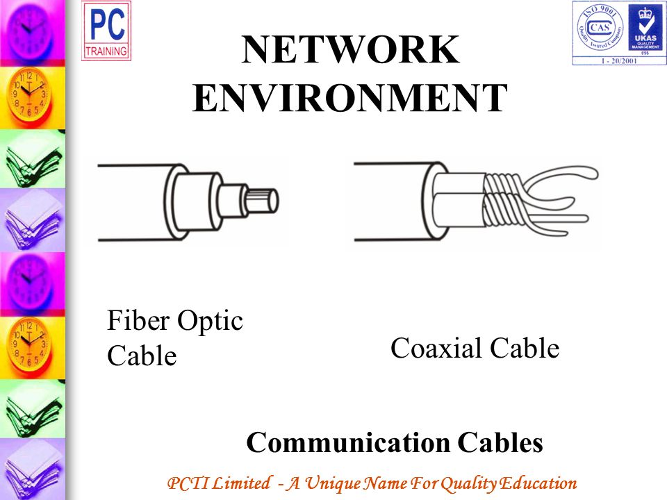 NETWORK ENVIRONMENT Fiber Optic Cable Coaxial Cable
