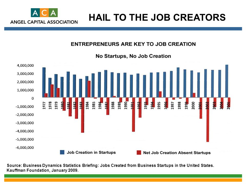 HAIL TO THE JOB CREATORS