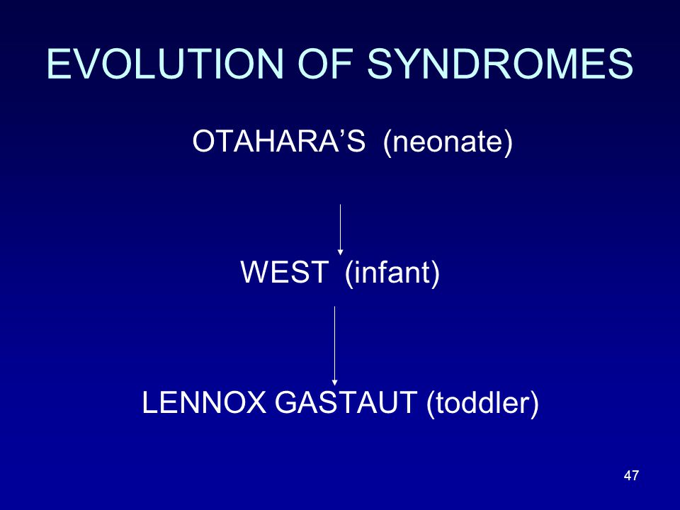 EVOLUTION OF SYNDROMES