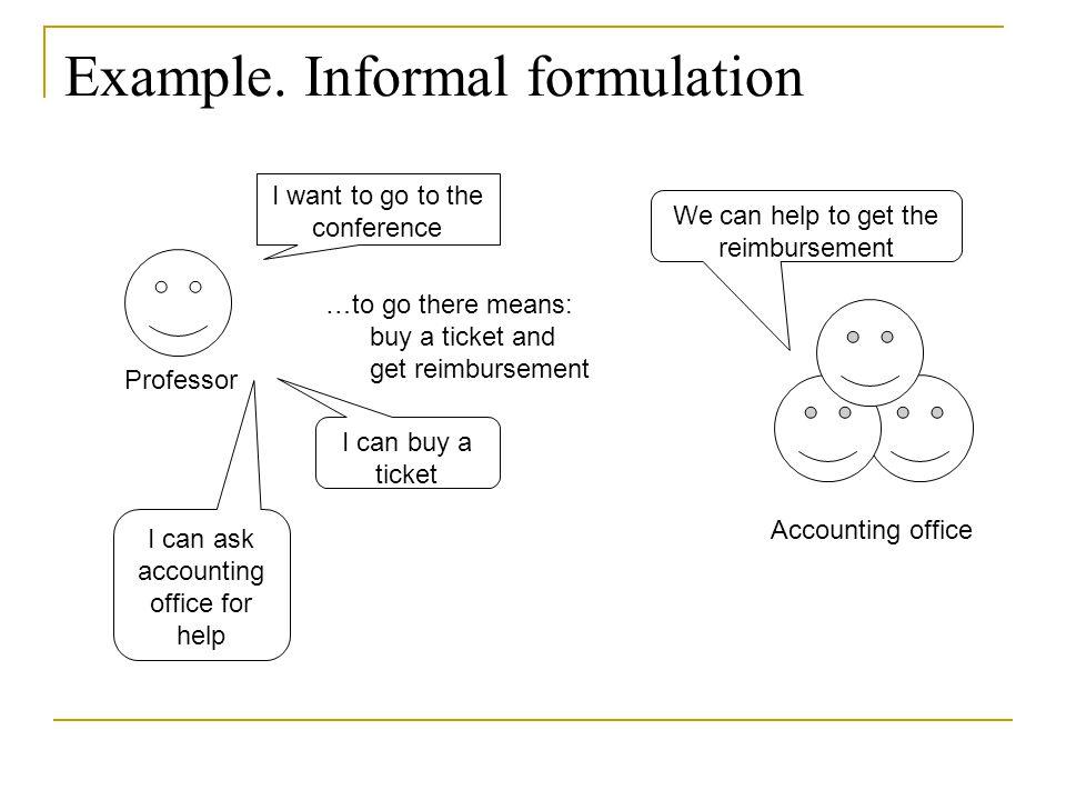 Example. Informal formulation