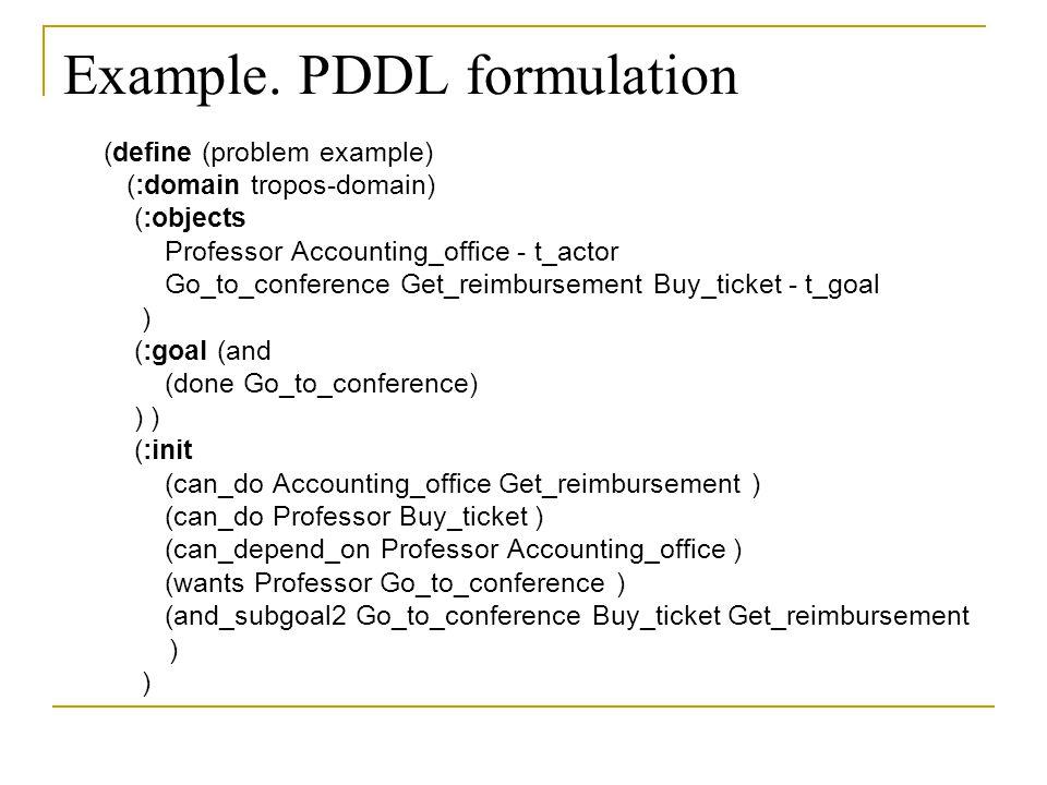 Example. PDDL formulation