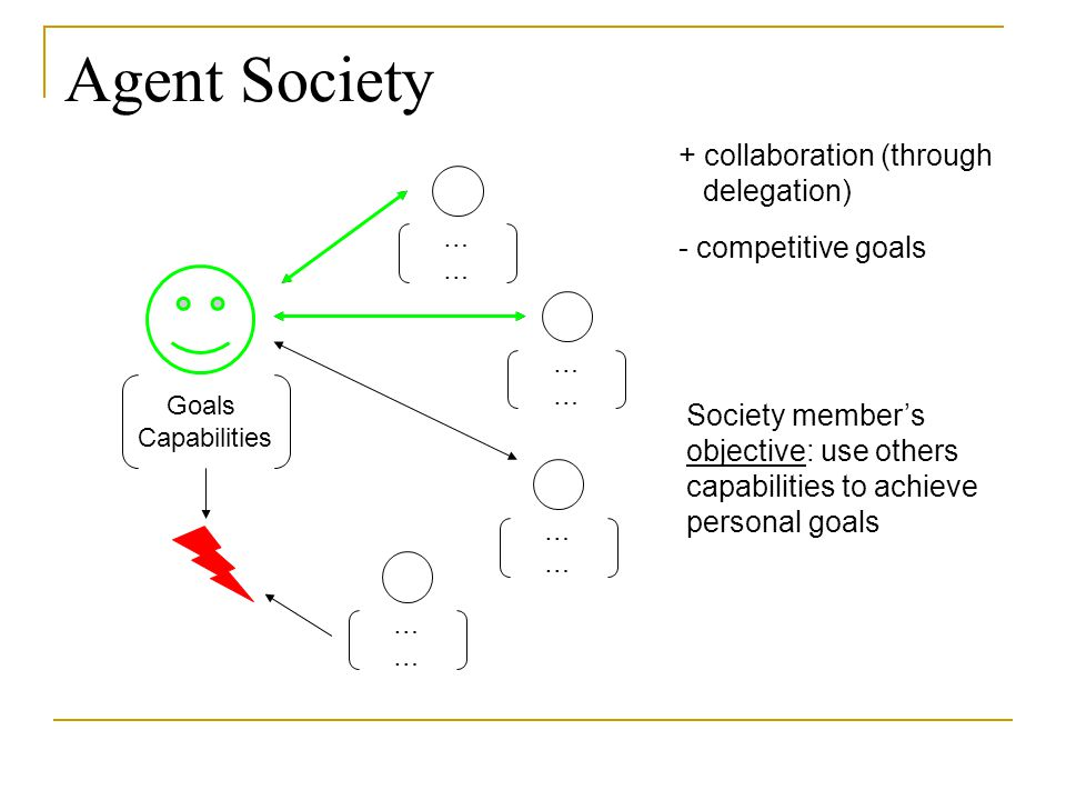 Agent Society + collaboration (through delegation) - competitive goals