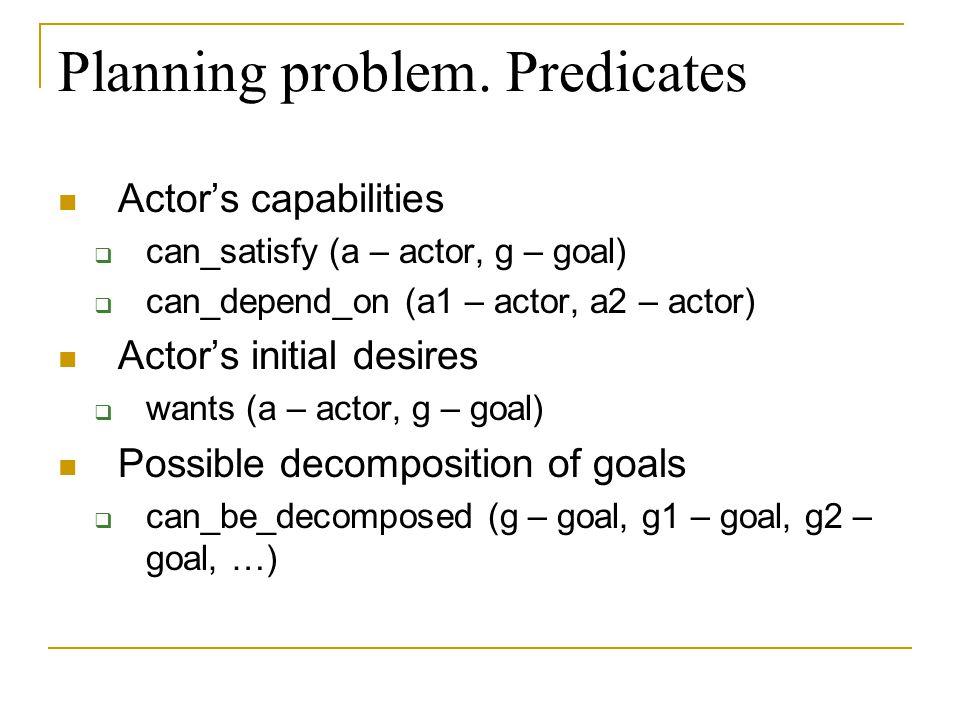 Planning problem. Predicates