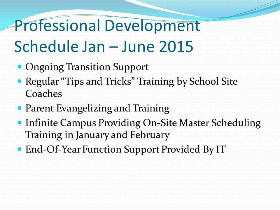 Professional Development Schedule Jan – June 2015