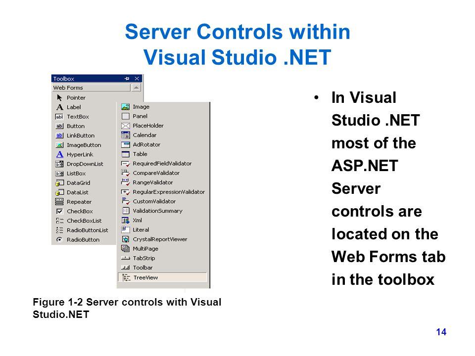 Server Controls within Visual Studio .NET