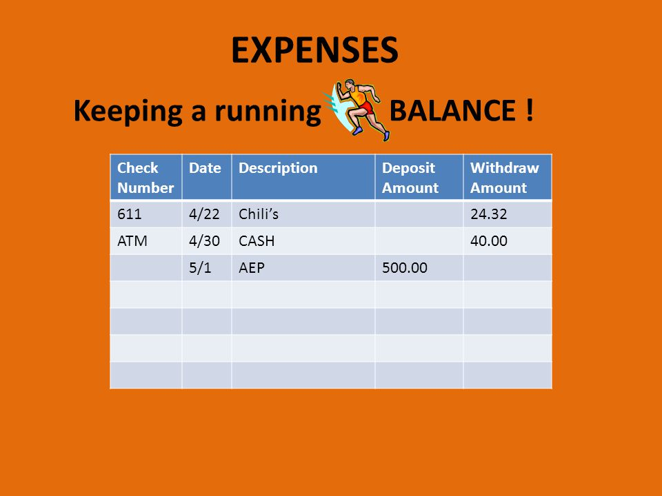 EXPENSES Keeping a running BALANCE ! Check Number Date Description