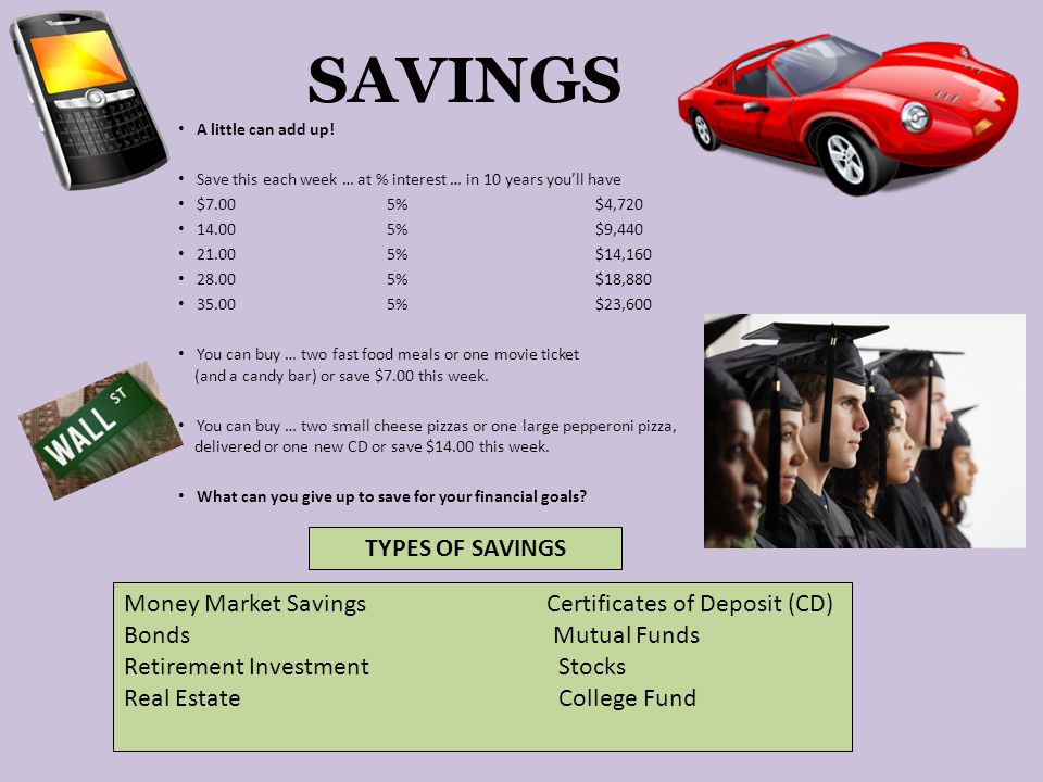 SAVINGS TYPES OF SAVINGS