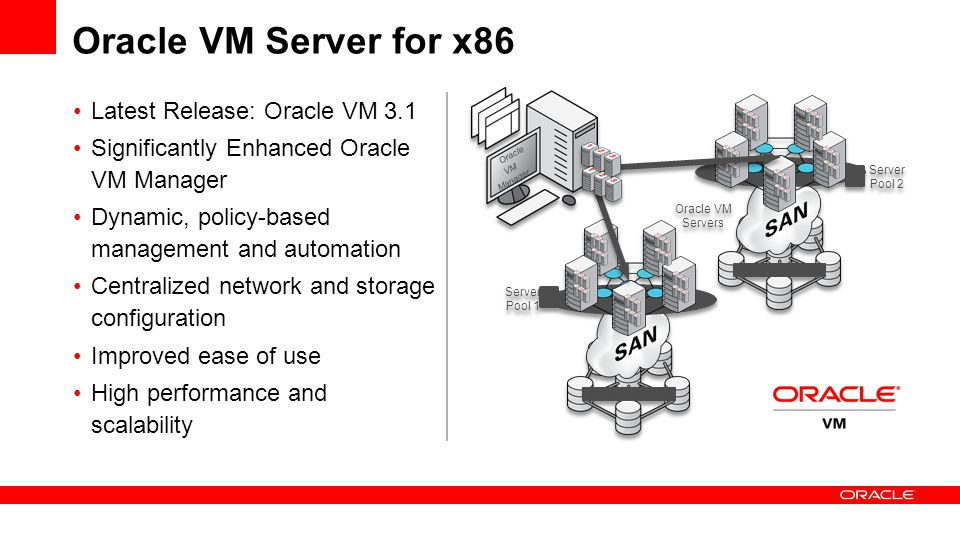 Oracle VM Server for x86 Latest Release: Oracle VM 3.1