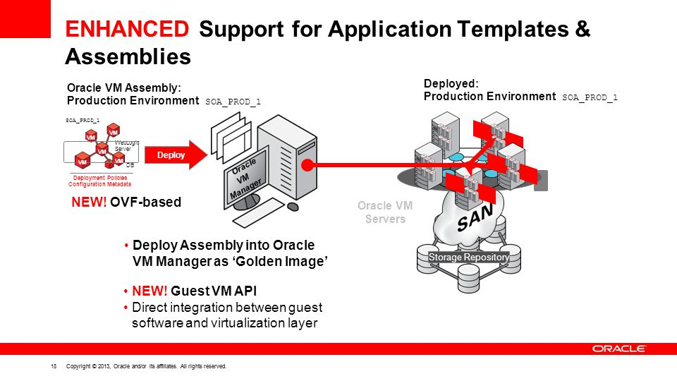 ENHANCED Support for Application Templates & Assemblies