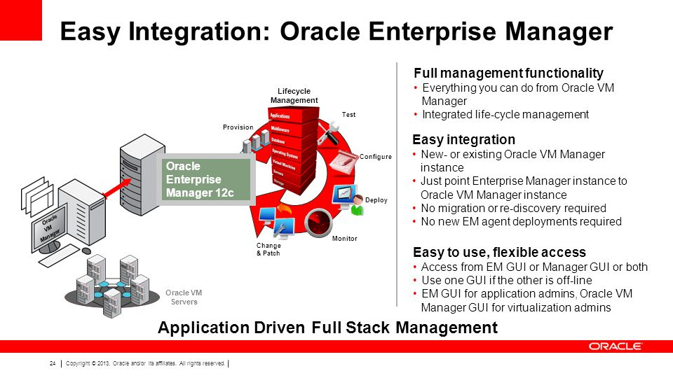 Easy Integration: Oracle Enterprise Manager