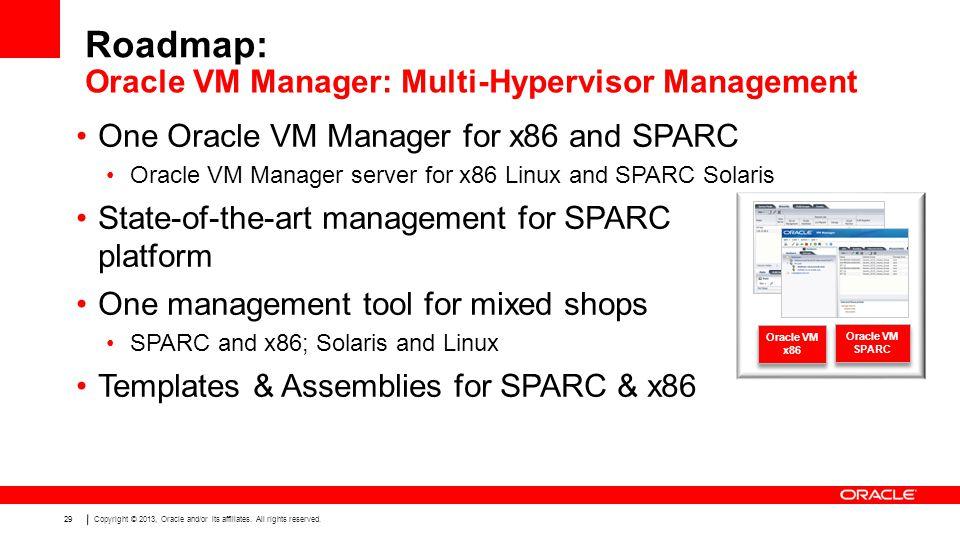 Roadmap: Oracle VM Manager: Multi-Hypervisor Management