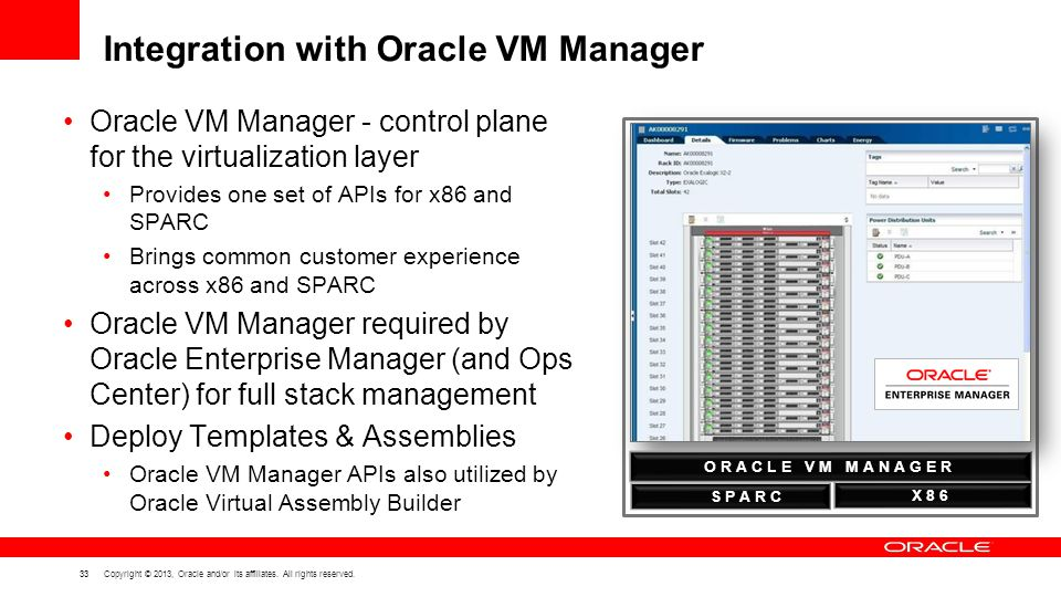 Oracle vm server virtualization x86 overview ppt download for Download oracle vm templates