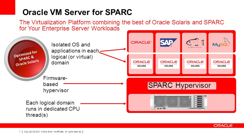 Optimized for SPARC & Oracle Solaris