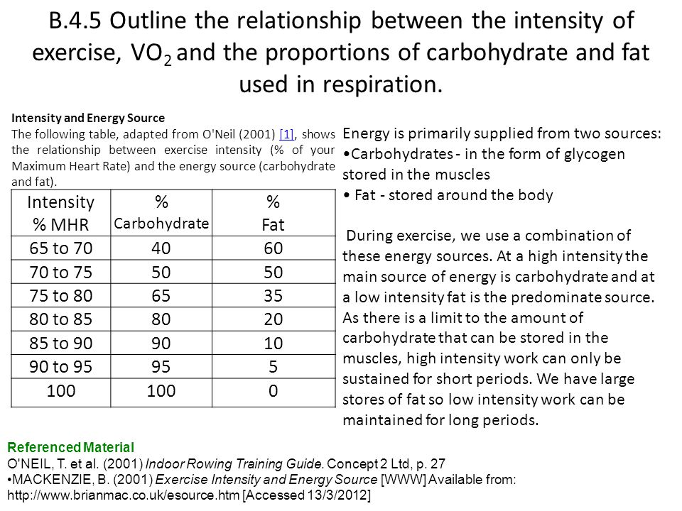 B.4.5 Outline the relationship between the intensity of exercise, VO2 and the proportions of carbohydrate and fat used in respiration.