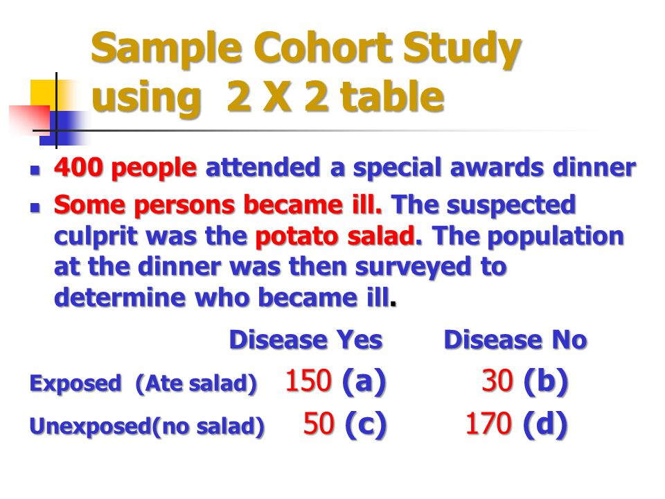 Sample Cohort Study using 2 X 2 table
