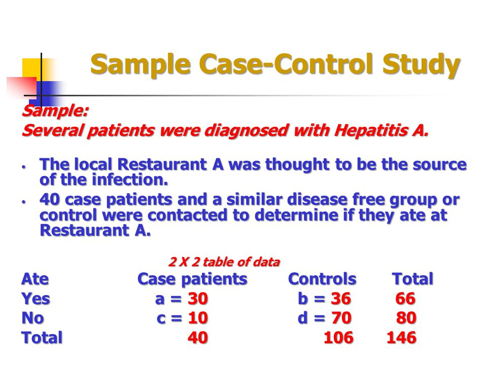 Sample Case-Control Study