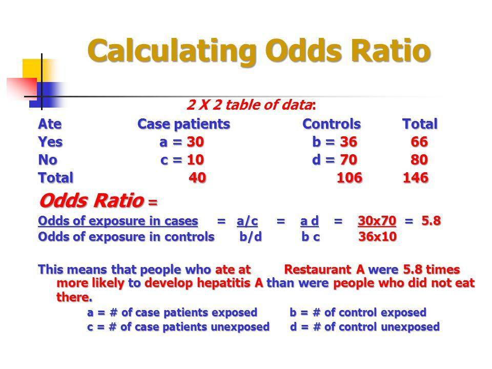 Calculating Odds Ratio