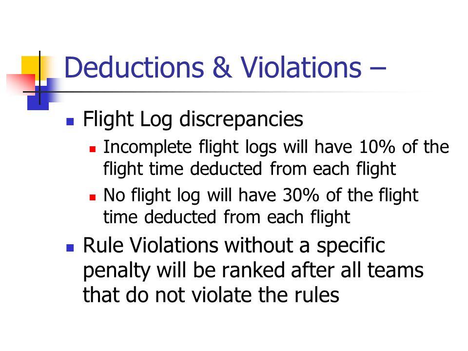 Deductions & Violations –