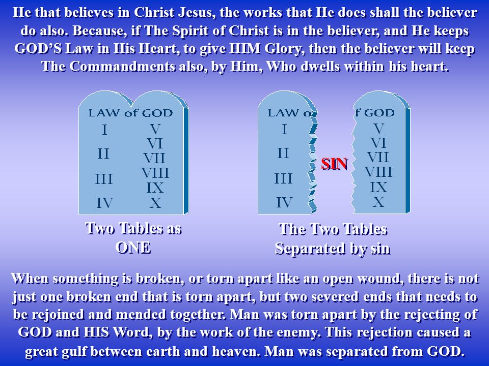 The Two Tables Separated by sin