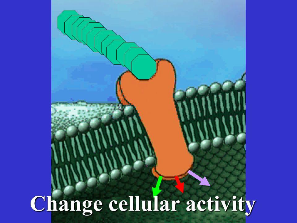 Change cellular activity