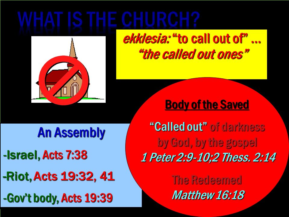 What is the Church ekklesia: to call out of … the called out ones