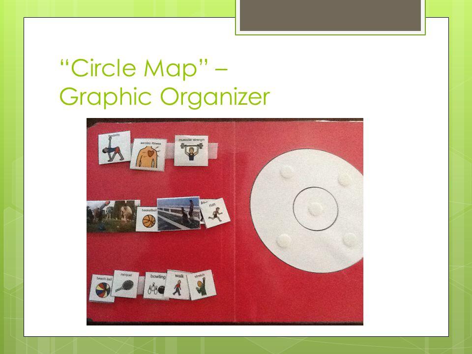 Circle Map – Graphic Organizer