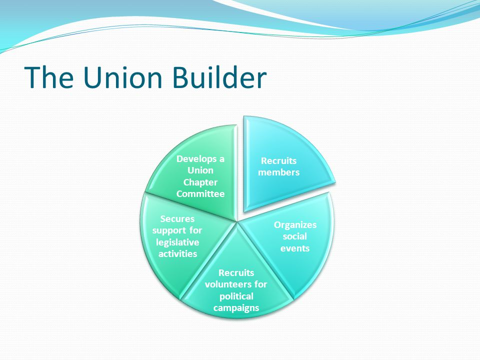 The Union Builder Recruits members Develops a Union Chapter Committee
