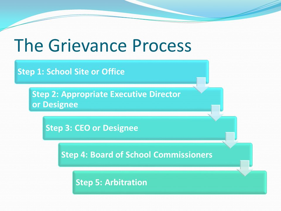 The Grievance Process Step 1: School Site or Office
