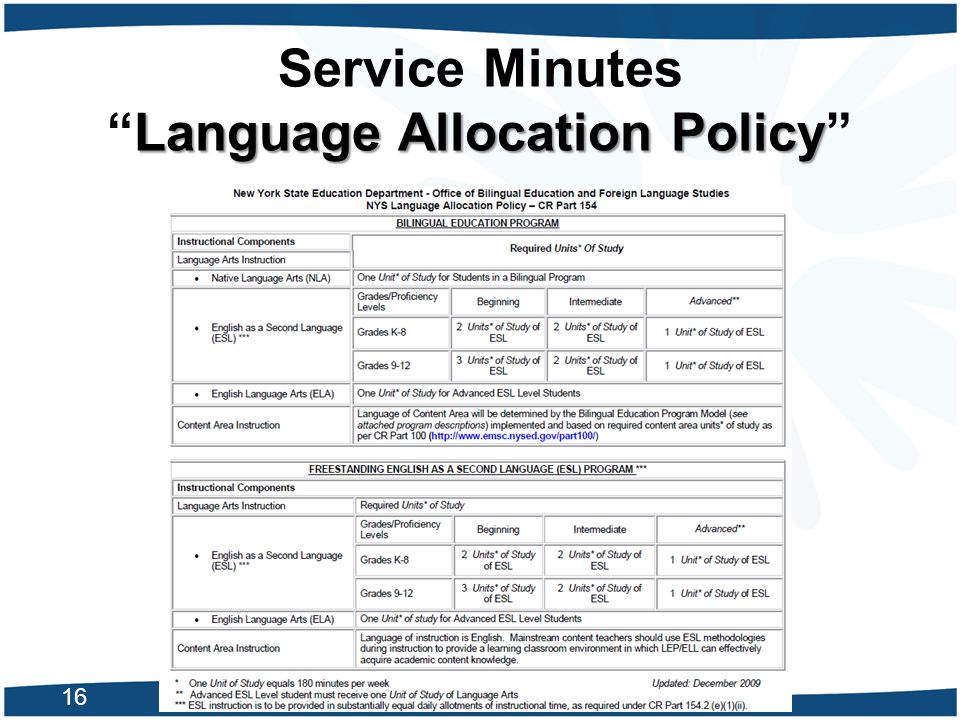 Service Minutes Language Allocation Policy