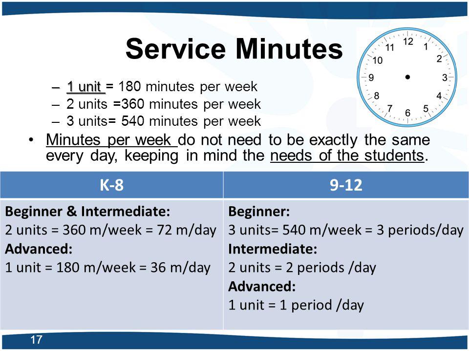Service Minutes 1 unit = 180 minutes per week. 2 units =360 minutes per week. 3 units= 540 minutes per week.